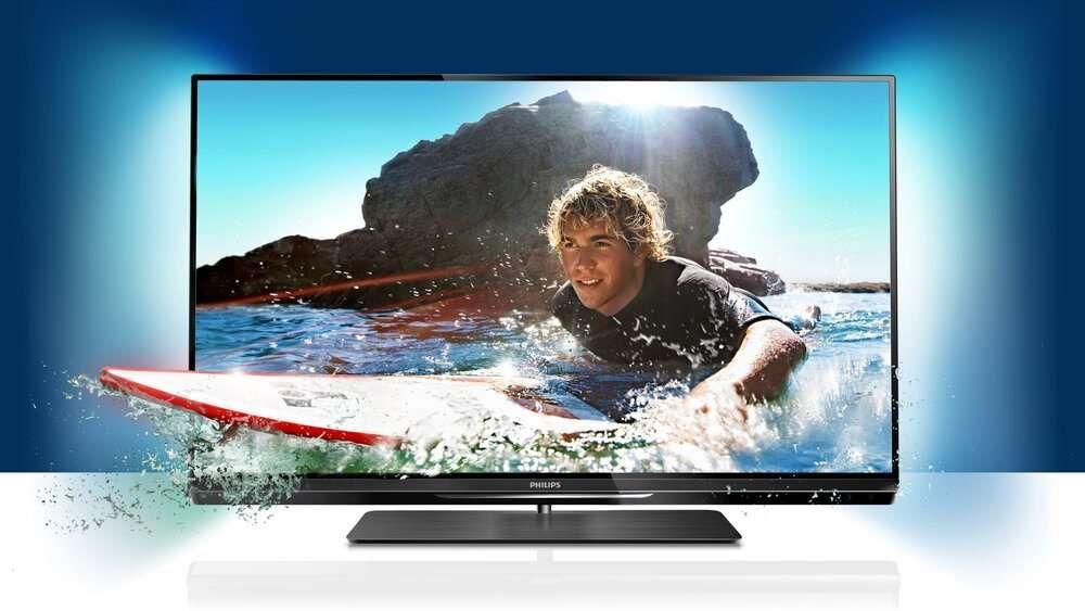 Что такое герцы в характеристиках телевизора?